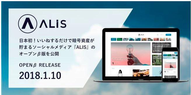 Alis-β