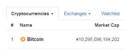 ビットコインマーケットキャップ