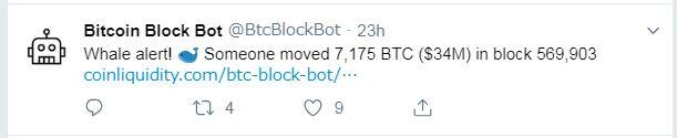 Bitcoin Block Bot