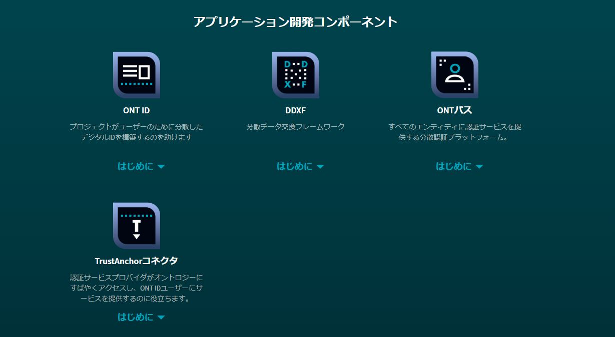 ONT アプリケーション開発コンポーネント