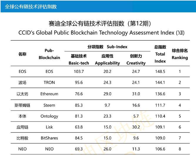 中国産業情報技術省の組織である中国情報産業振興センター(CCID)12回