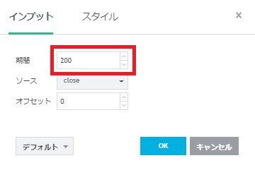 200日線