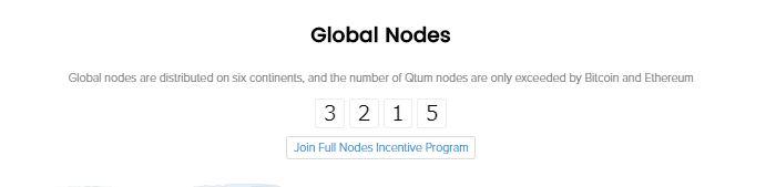 Qtumのノード数(2019年6月時)