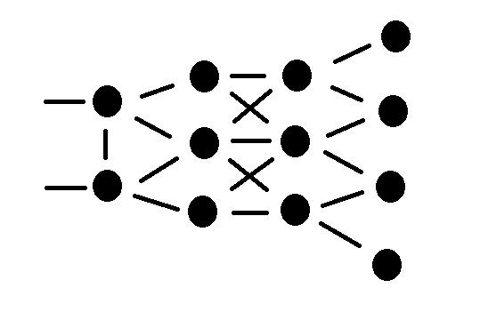 DAGのイメージ図