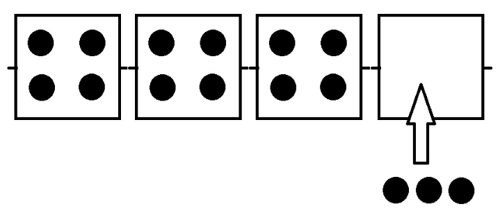 ビットコインのブロックチェーンのイメージ図