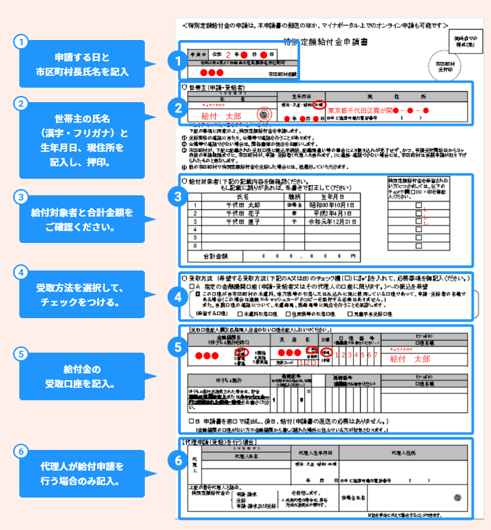 総務省の定額給付金「詳しい申請方法」