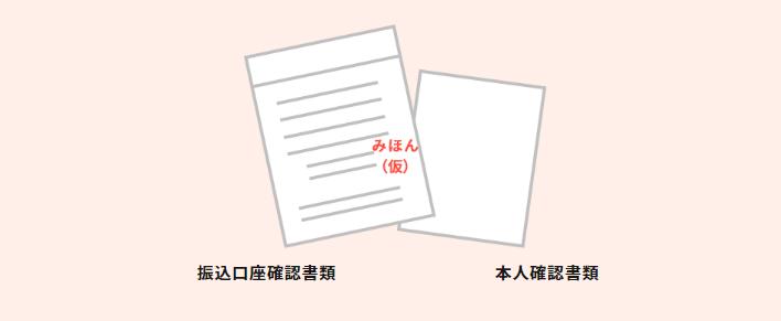 振込先口座の確認書類と本人確認書類の写し(運転免許書のコピー等)を準備してください。